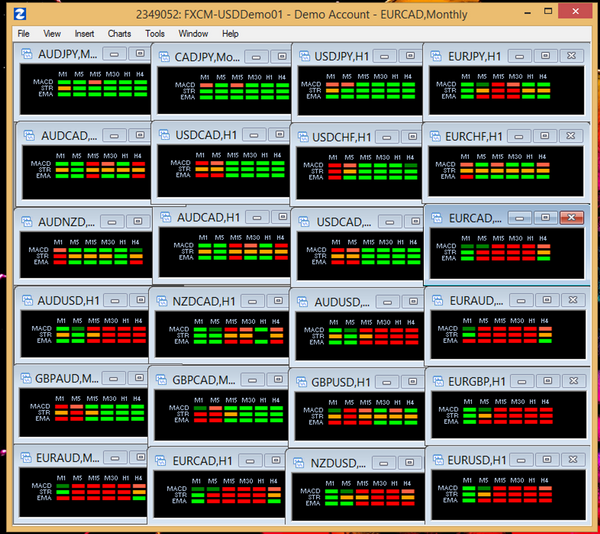 Forex Currency Trading 8 Review All Systems S R Tools Introduction Of Heat Map