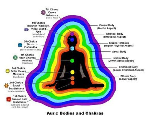 Ascension Health