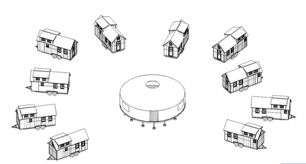 Tiny House Village Vision Social Tiny House Bay Area San