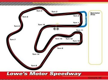 6 Hour Outdoor Endurance Race At Charlotte Motor Speedway